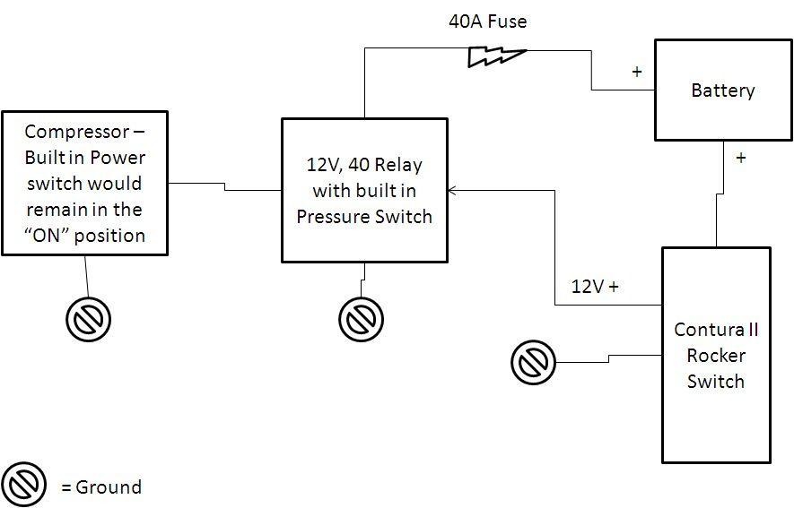 air horn pressure switch wiring diagram