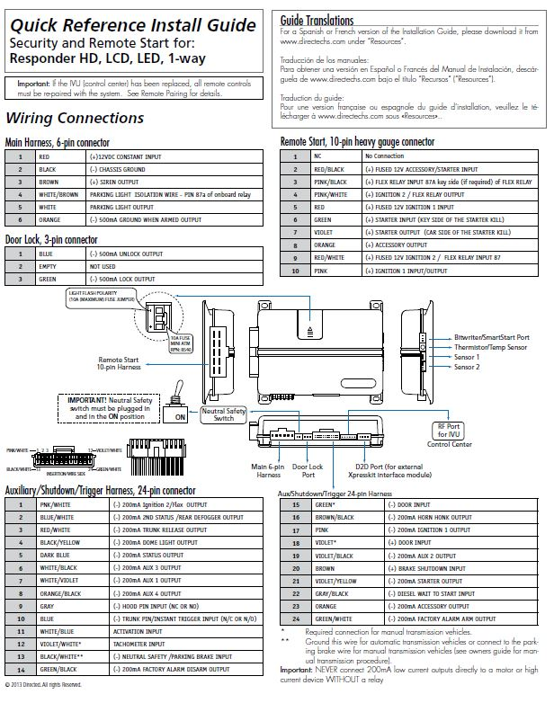 Car Alarm Wiring Diagram For Viper 5706v Diagram Data Schema