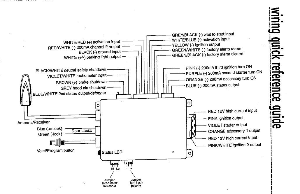 DIAGRAM] Ford 5900 Wiring Diagram FULL Version HD Quality Wiring Diagram -  CVRWIRINGDIAGRAM.PLOEUCSURLIE.FRWiring And Fuse Image - ploeucsurlie.fr