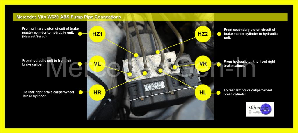 Vito W639 Wiring Diagram