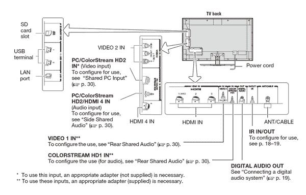 DIAGRAM] Vizio Sound Bar Wiring Diagram FULL Version HD Quality Wiring  Diagram - SEARCHES.AZIENDAAGRICOLACONIO.ITDiagram Database