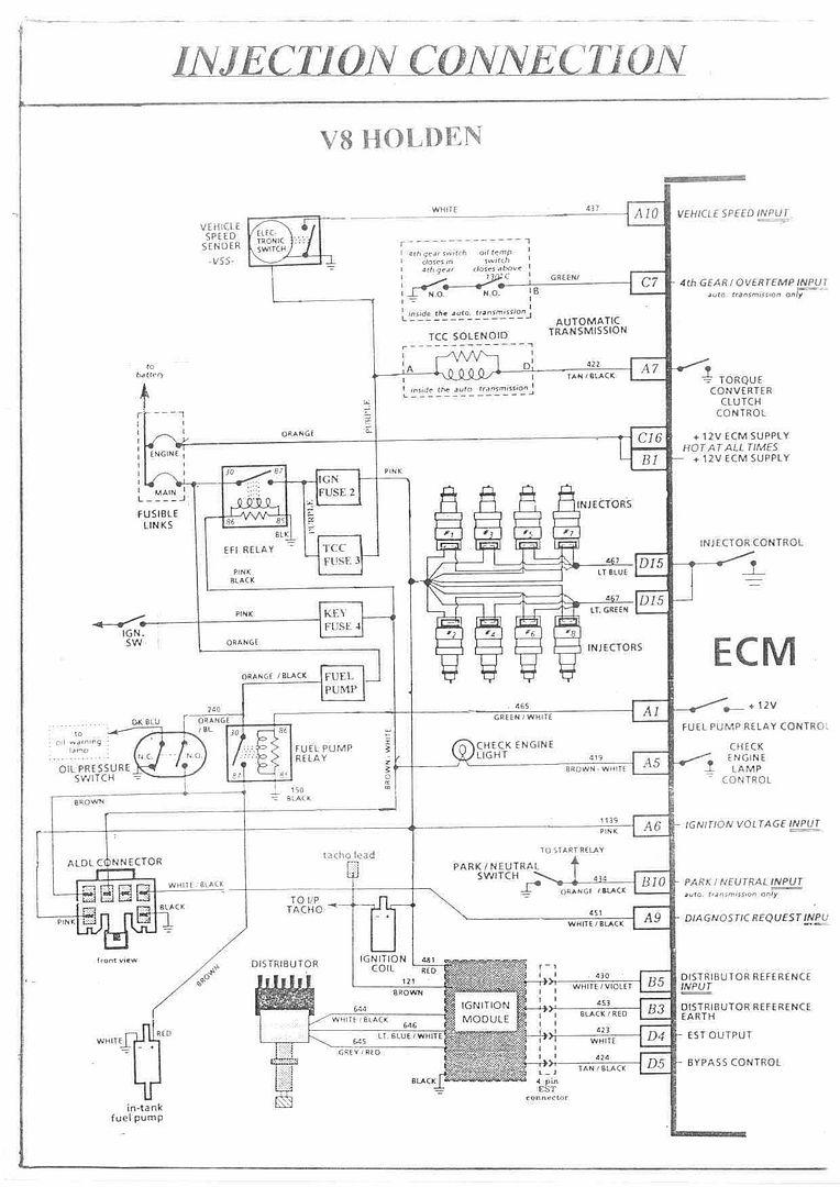 vn v8 wiring diagram read all wiring diagram Sh Wiring Diagram