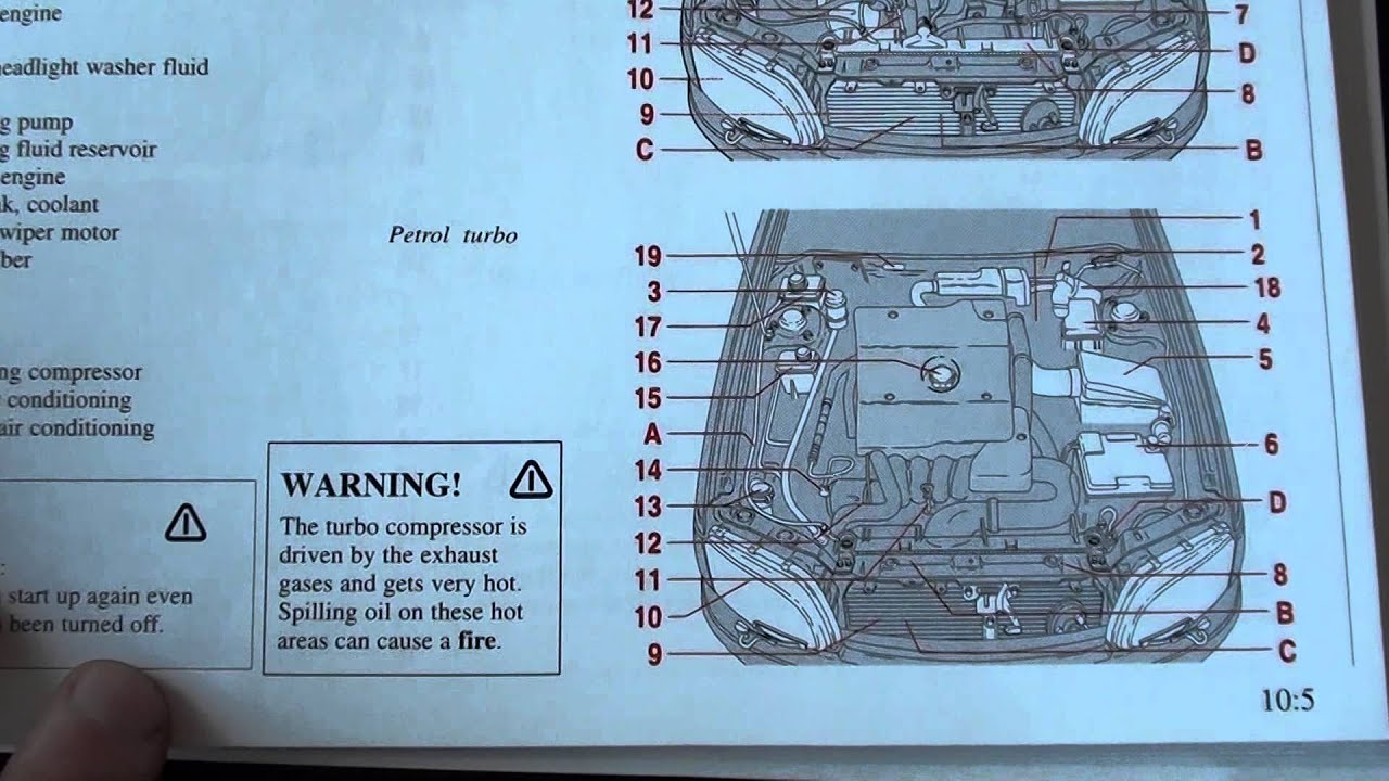 Volvo Ignition Switch Wiring Diagram Volvo Free Engine Image For