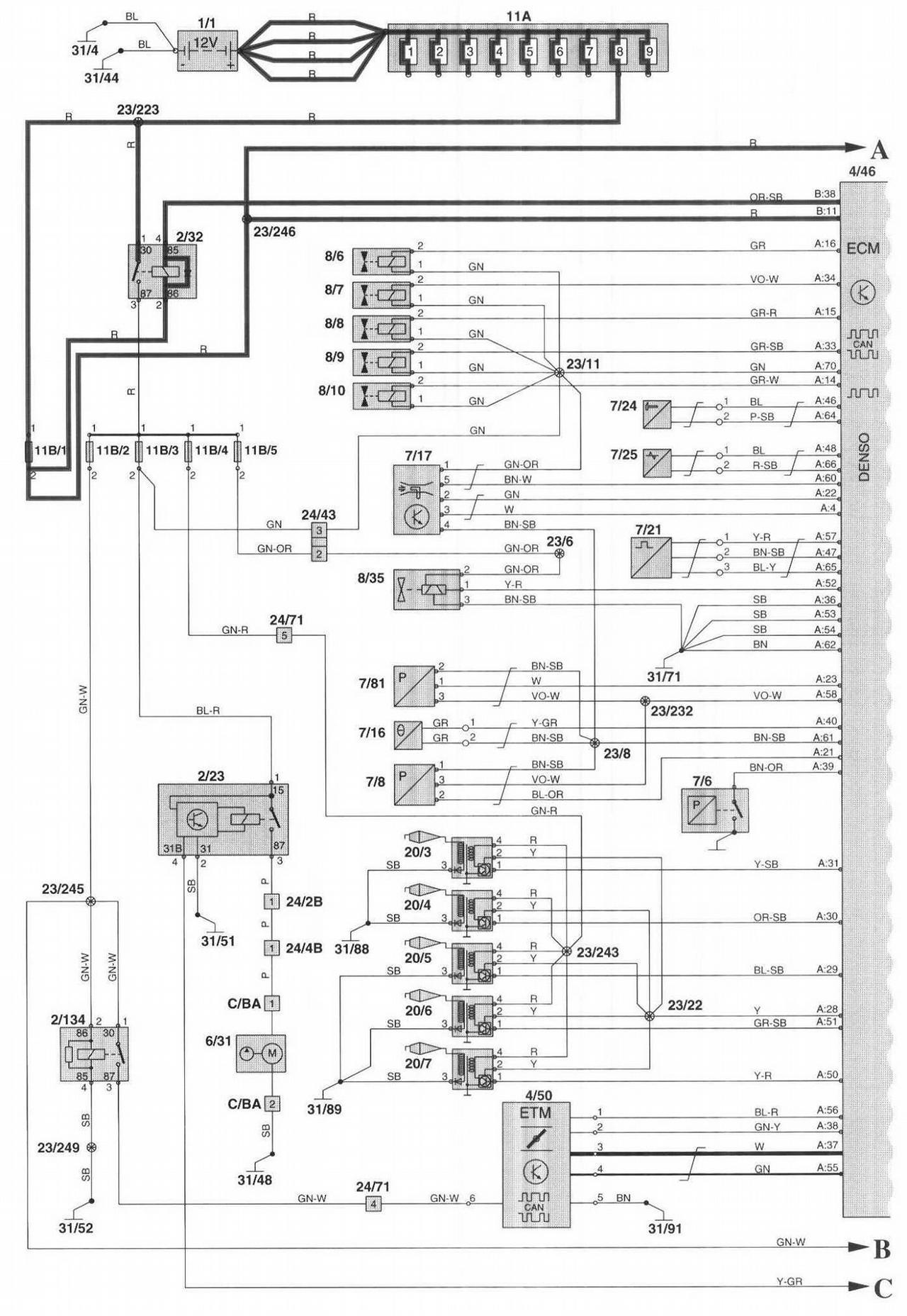 Volvo Fm7 Wiring Diagram