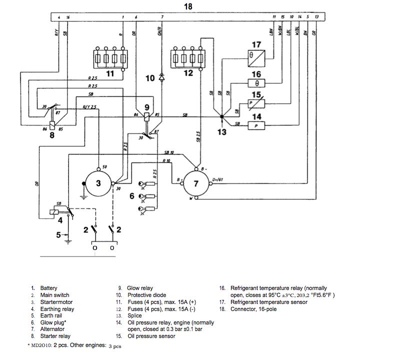 Diagram  Volvo Penta Starter Wiring Diagram Digital Wiring Diagram Full Version Hd Quality