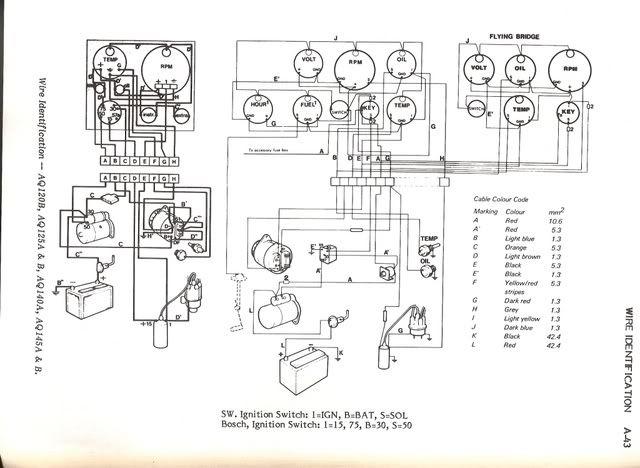 volvo penta aq125a starter wiring diagram