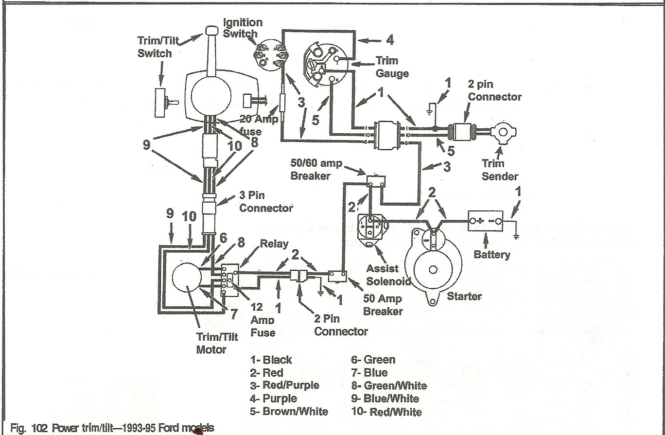DIAGRAM] 1994 Volvo Penta 5 7 Wiring Diagram FULL Version HD Quality Wiring  Diagram - CORONADELVISTA.DATAJOB2013.FRcoronadelvista.datajob2013.fr