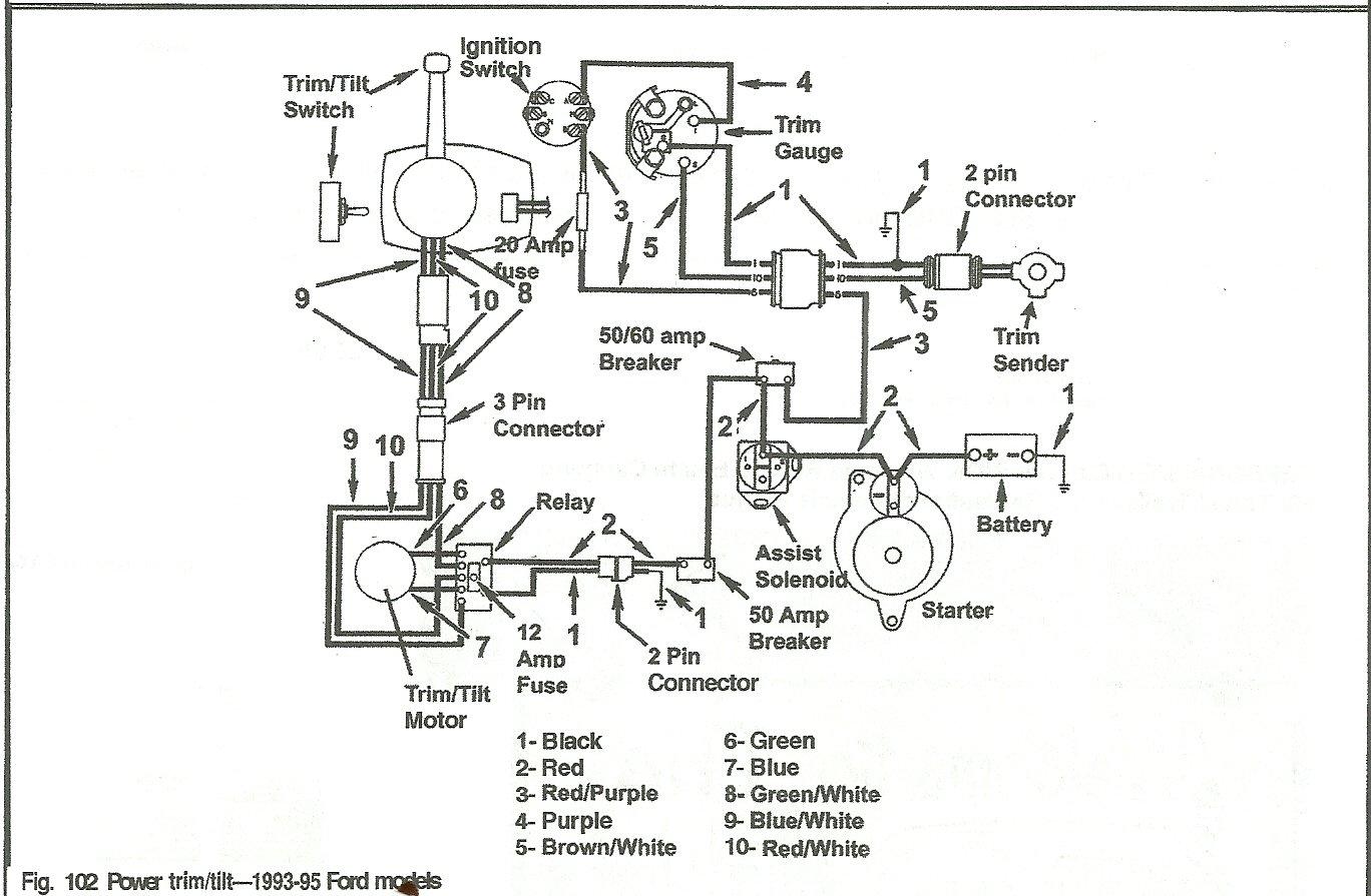 Volvo Penta Gxi Evc Wiring Diagram