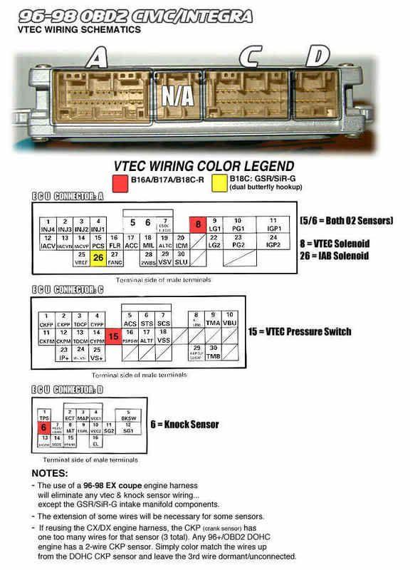 Vtec Solenoid Wiring Diagram on