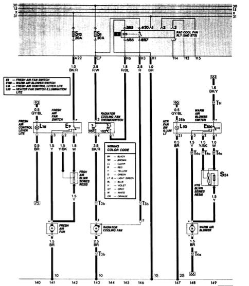 Vw Passat Monsoon Radio Wiring Diagram