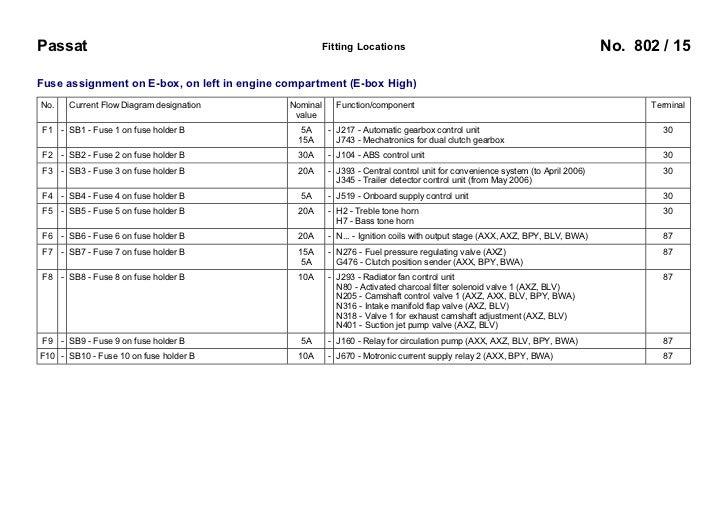 Vw Pat Wiring Diagram Pdf 2005 1.8t New Beetle Wiring Diagram Pdf on