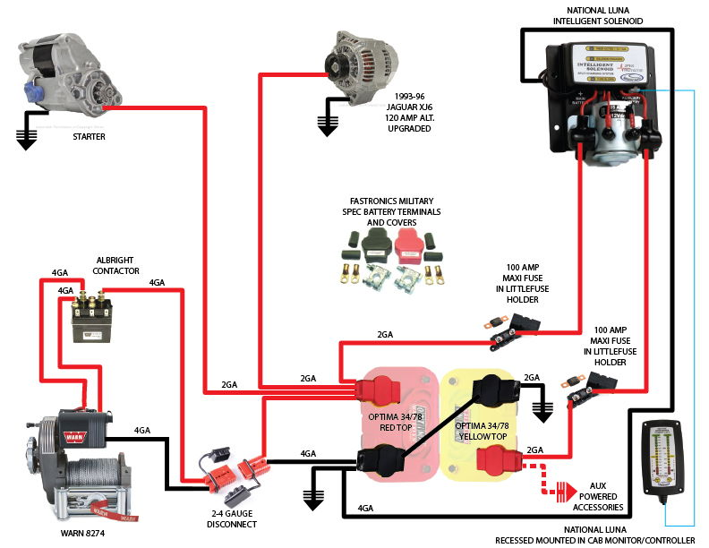 Diagram Warn Winch 8274 Wiring Diagram Free Picture Full Version Hd Quality Free Picture Opendiagram Eracleaturismo It