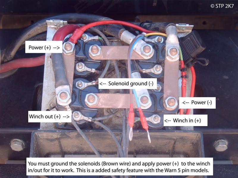 Warn Winch Control Box Wiring Diagram on