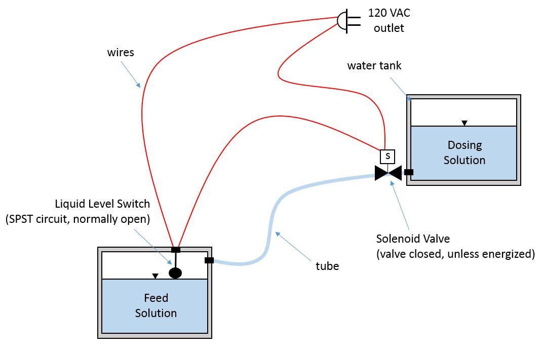 Water Valve Wiring Diagram W10356257