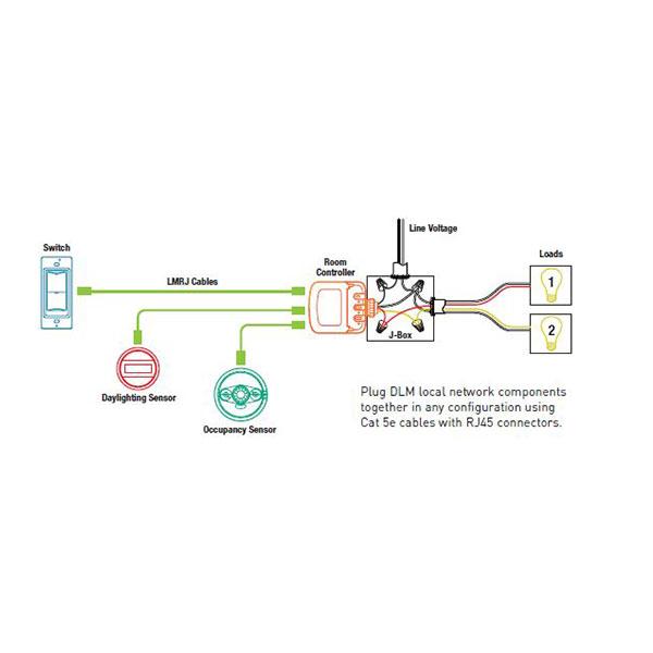 crown diagram, cisco diagram, tcp diagram, on wattstopper wiring diagrams