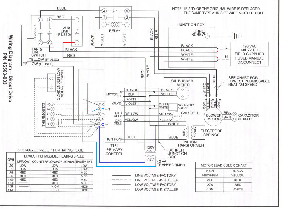 Weatherking Furnace Wiring Diagram on