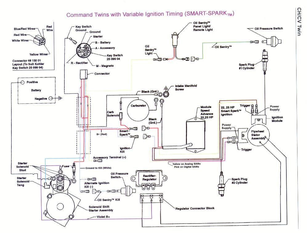 weed-eater-one-875-series-ignition-wiring-diagram Weed Eater One Wiring Diagram on john deere wiring diagram, weed eater engine diagram, poulan pro wiring diagram,