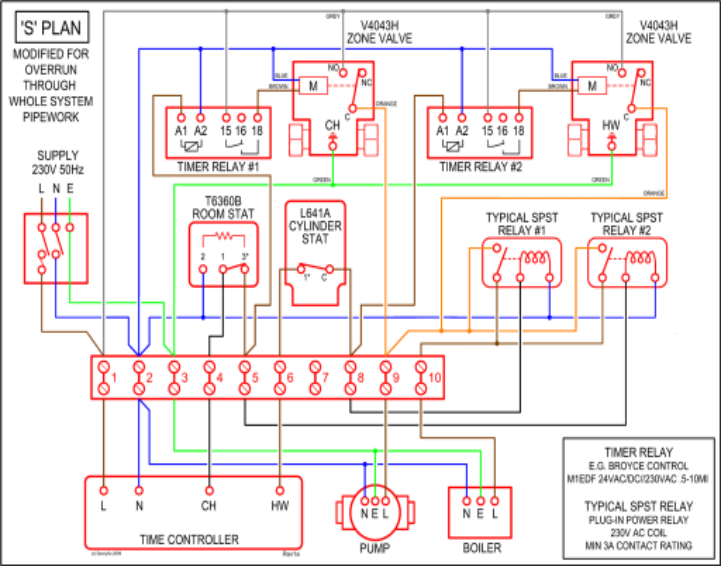 Wema Fuel Sender Wiring Diagram Wema Fuel Sending Unit Wiring Diagram on