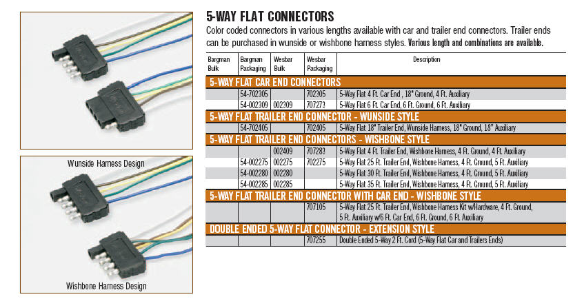 wesbar wiring diagram