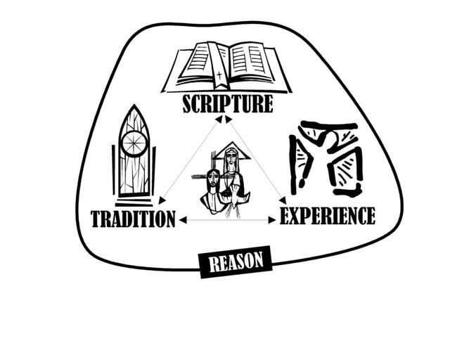 Wesleyan Quadrilateral Diagram