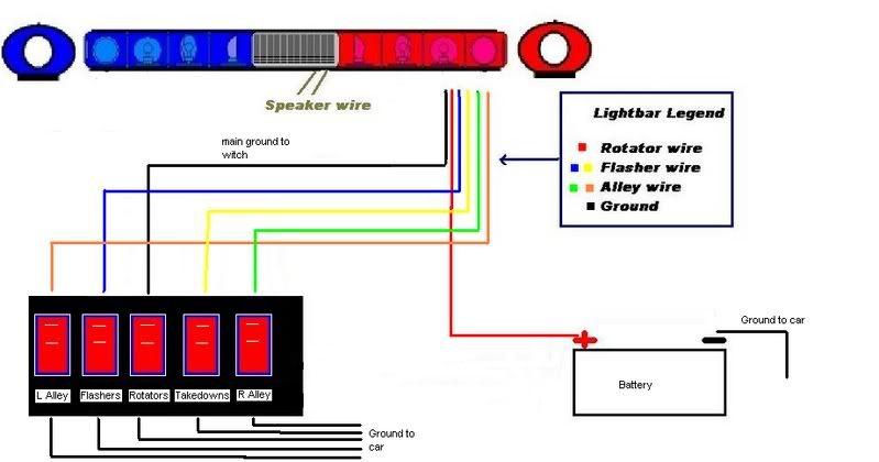 Whelen Responder Lp Wiring Diagram