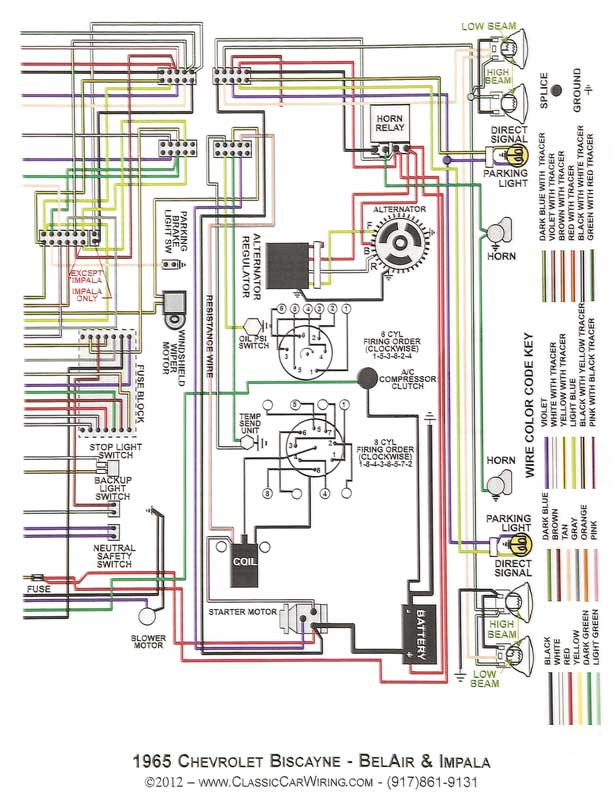 White Industries 1090xl Wiring Diagram