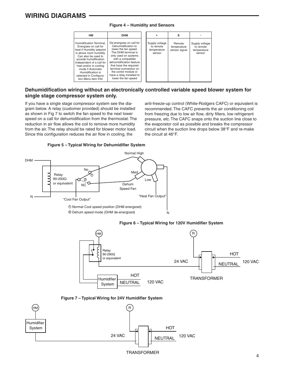 White Rodgers Thermostat Wiring Diagram 1F86-244 from schematron.org