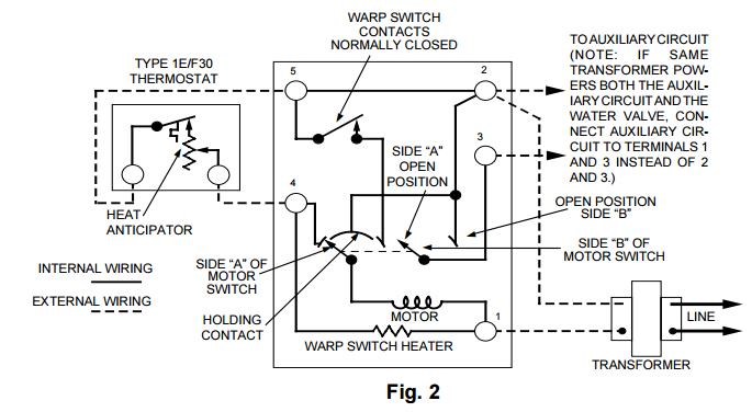 White Rodgers Zone Valve Wiring Diagram