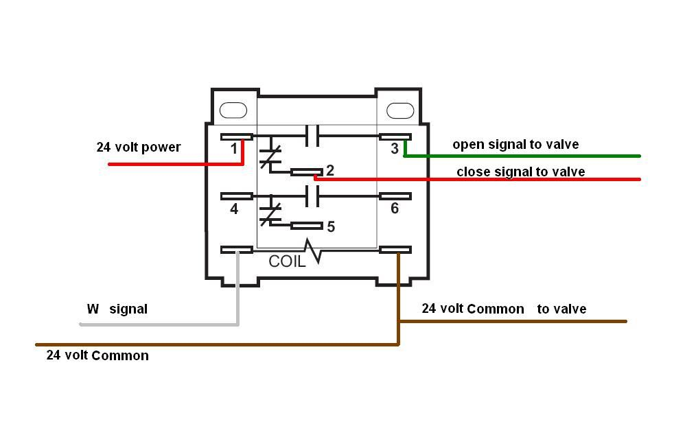 White Rodgers Zone Valve Wiring Diagram