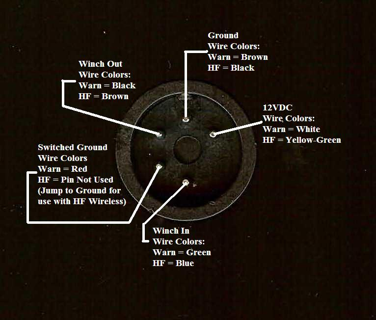 Winch Wireless Remote Control Wiring Diagram on
