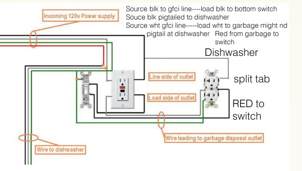 Diagram  How To Wire An Electrical Outlet Under The