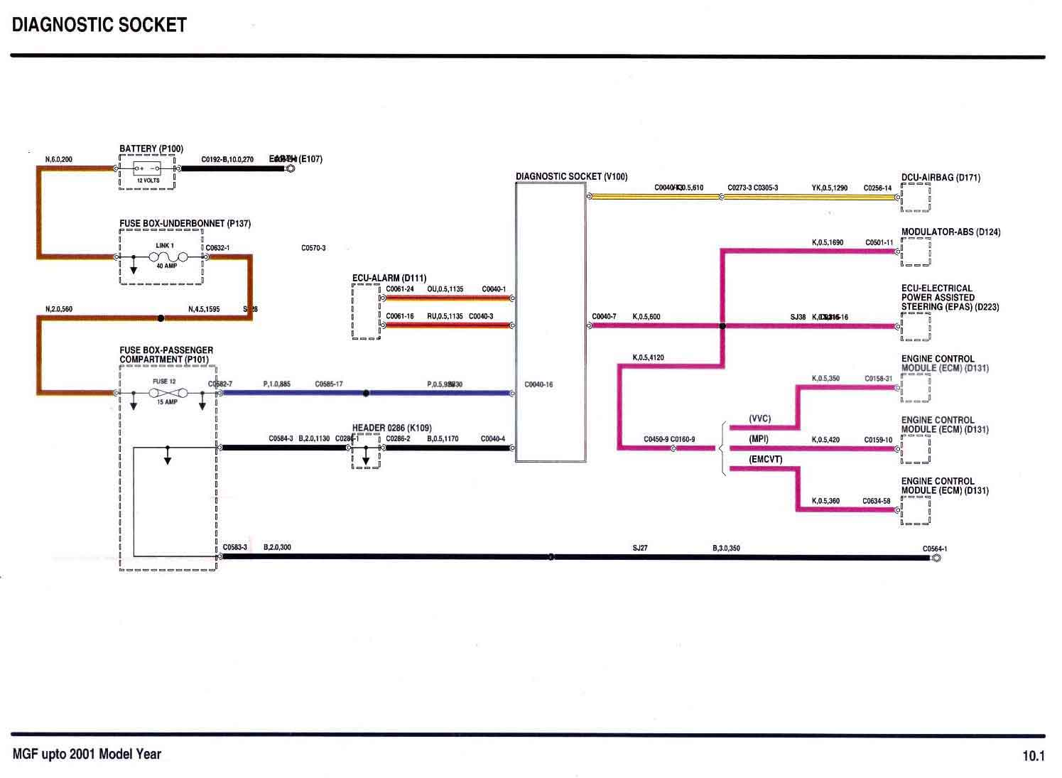 Wiring An Outbuilding Diagram