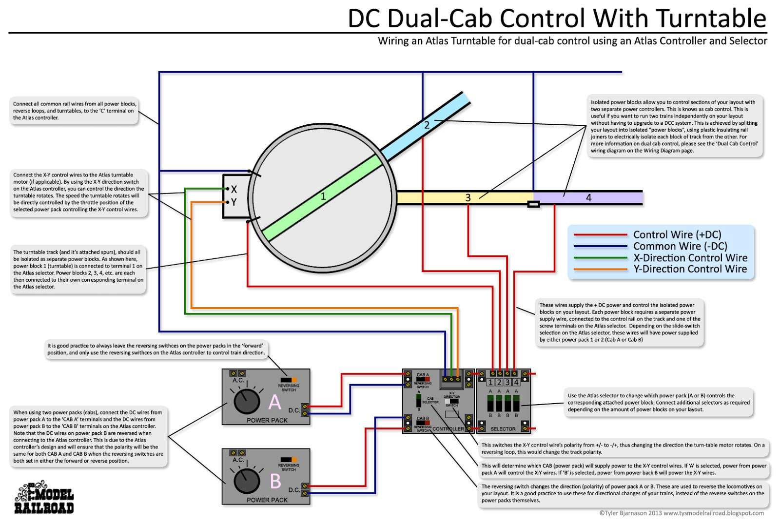 Wiring Atlas Turnouts - Wiring Diagram M2 on