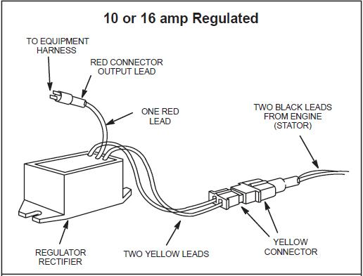 Wiring Diagram 16 Hp Vanguard Model 303447