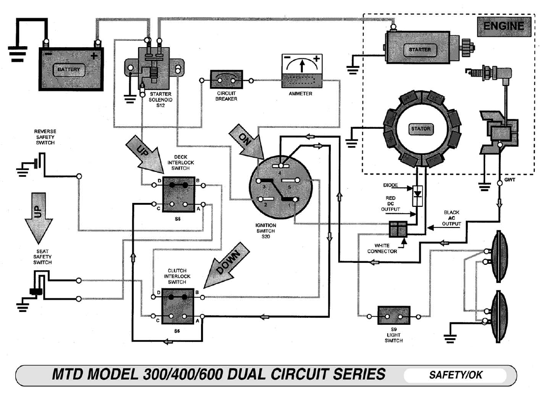 Riding Mower Wiring Diagram Snapper Lawn Mower Wheels Snapper Lawn