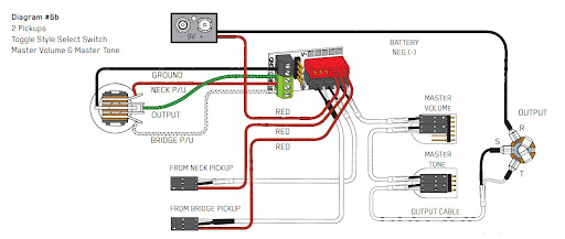 Wiring Diagram 2 Emg Hz 1v 1t 1afterburner 3 Way Blade