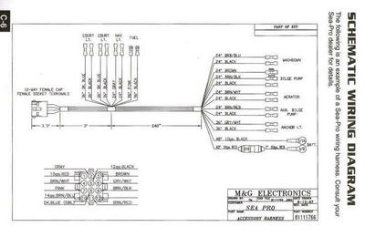 Chris Craft Deck Boat Wiring Diagram. chris craft lancer 19 23 wiring  diagram sailinfo i. columbia yachts wiring diagram albin sailinfo i. wiring  diagram 2000 smoker craft pontoon. columbia yachts wiring diagram2002-acura-tl-radio.info