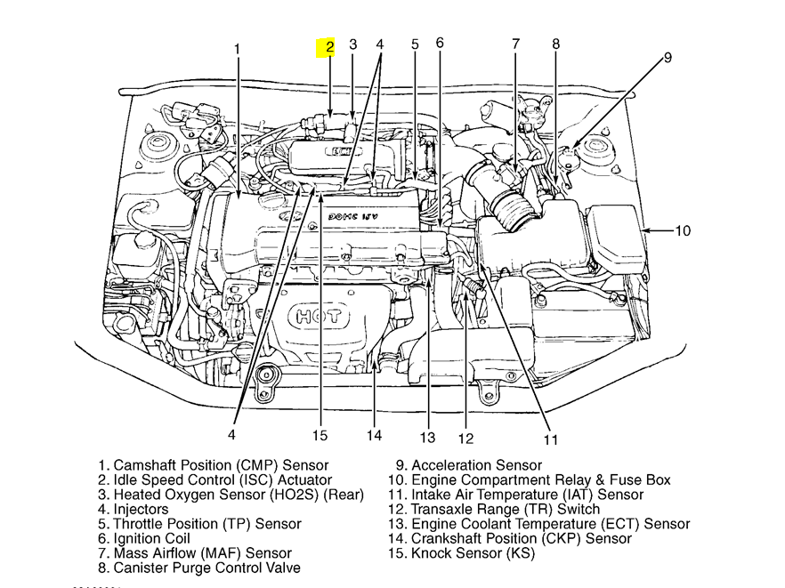 gl break sensor wiring diagram    wiring       diagram    2011 hyundai sonata map    sensor    connector     wiring       diagram    2011 hyundai sonata map    sensor    connector