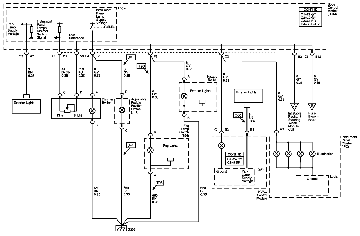 Diagram G6 6x9 Wire Diagram Full Version Hd Quality Wire Diagram Diagramplumber Momentidifesta It