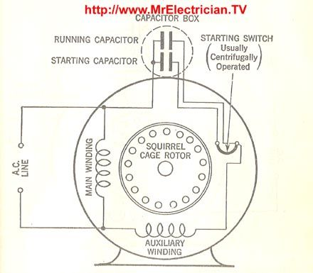 Wiring Diagram Compressor Capacitor Start Capacitor Run ... on