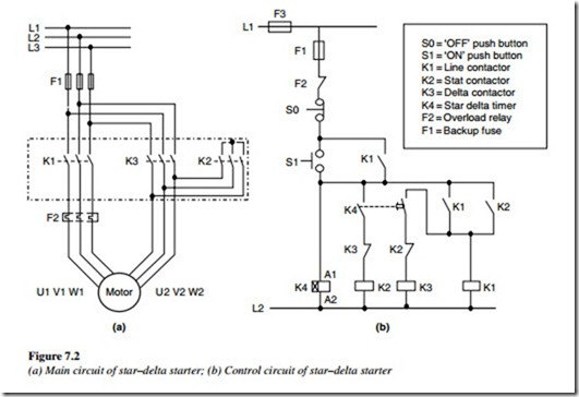 Contactor Relay Wiring - Wiring Diagram Schematics on