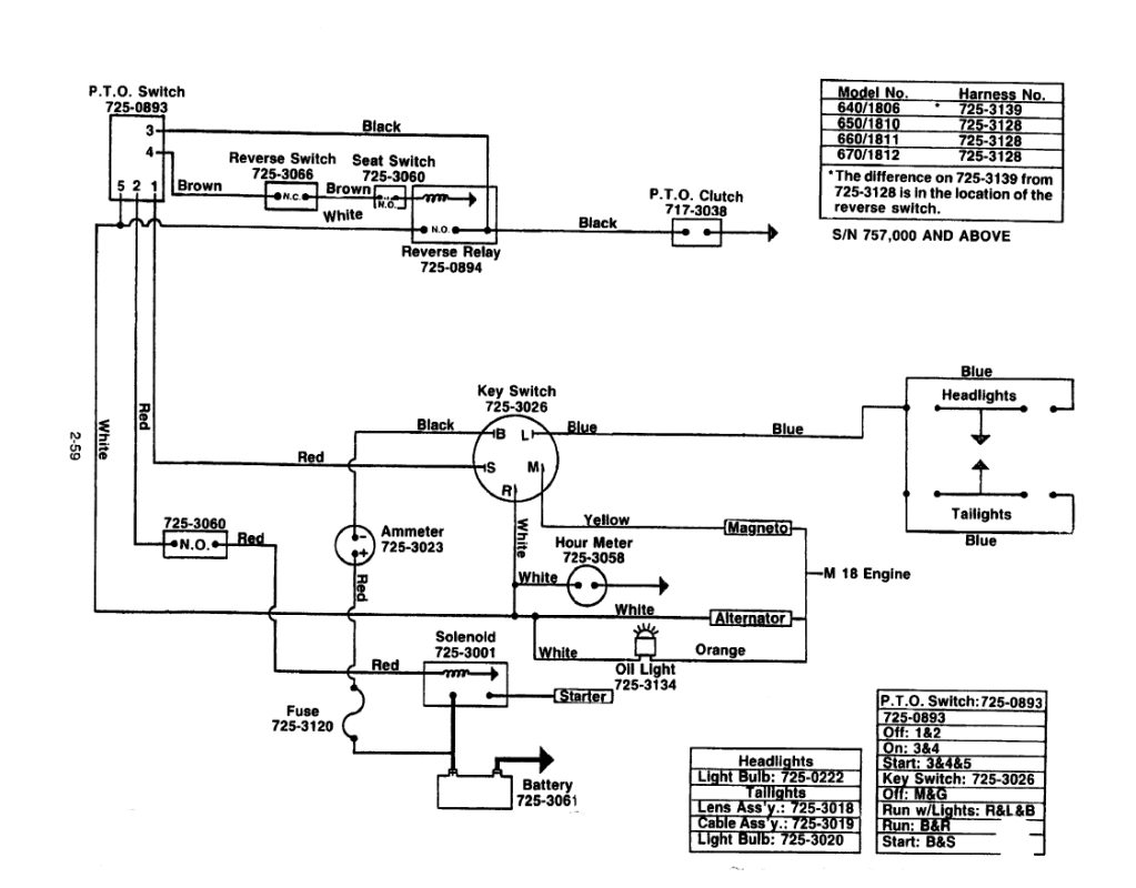 Cub Cadet Wiring Diagram I Need A Wiring Diagram Solved Fixya