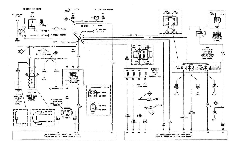wiring diagram engine control module 1995 jeep wrangler mur400