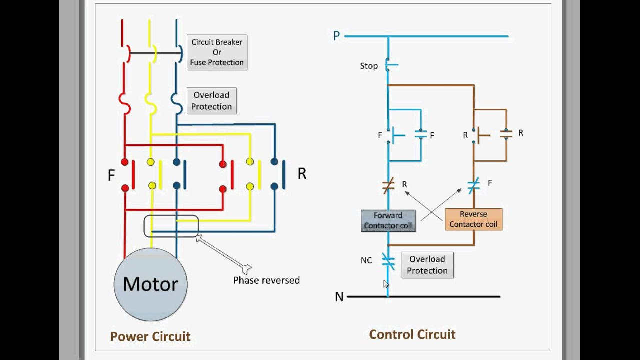 Wiring Diagram Fir A Starter Cintrolling A 480v Motor With 120v Start  Stop Button