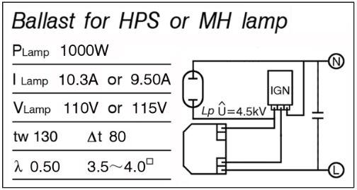 Wiring Diagram For 1000w Pulse Start Metal Halide Ballast
