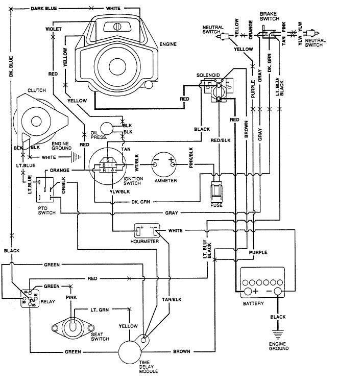 Wiring Diagram For 13an77tg766 Troy Bilt Riding Mower
