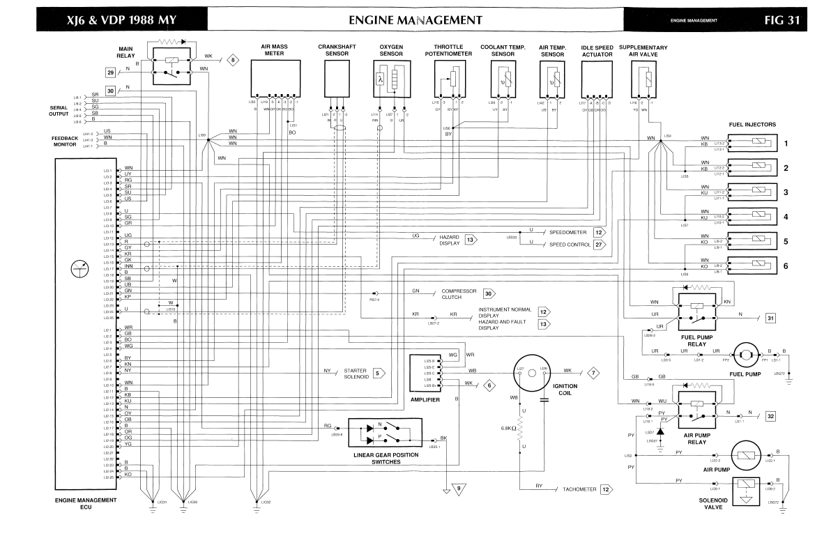 wiring diagram for 1996 jaguar xj6 instrument panel lights