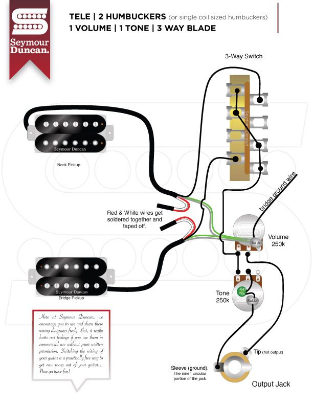 Cor-Tek 5 Way Switch Wiring Diagram Strat from schematron.org