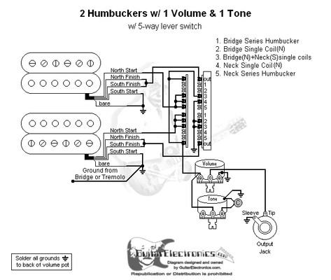 Wiring Diagram For 2 Humbucker Guitar With 3 Way Import ... on