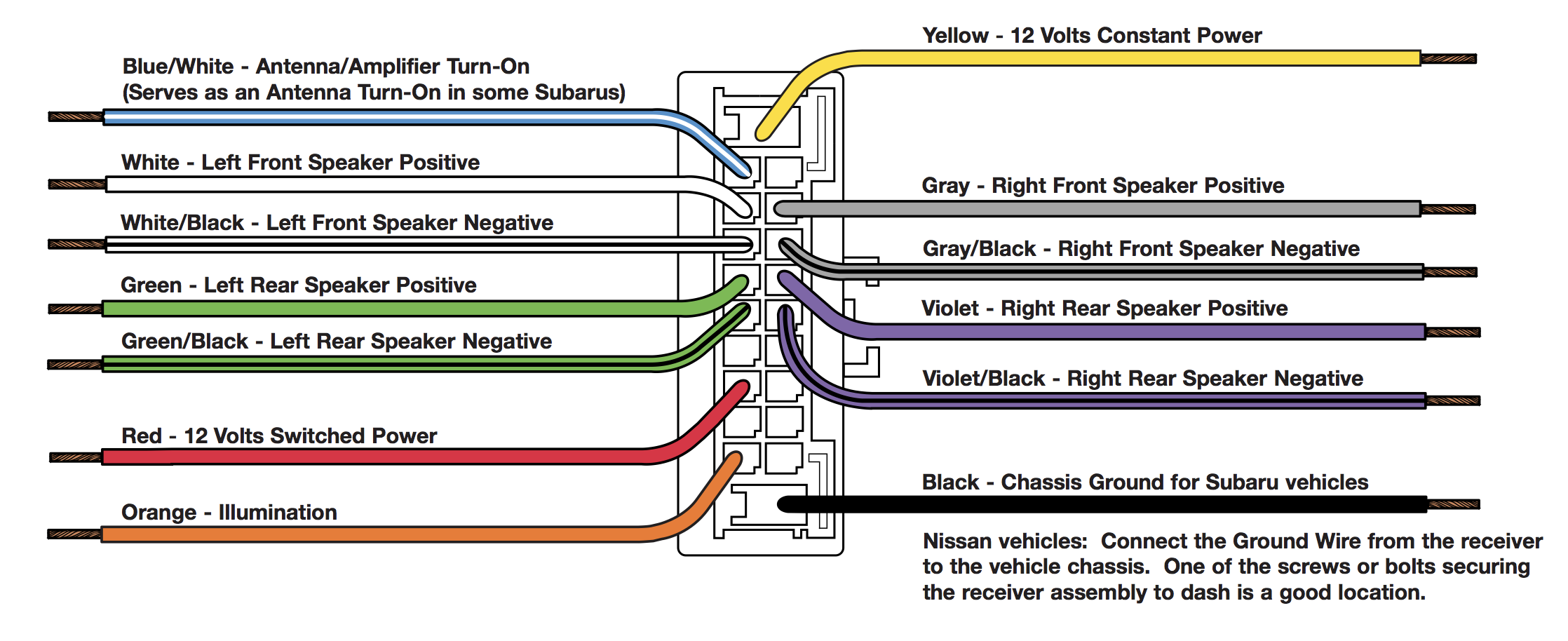 2013 Wrx Radio Wiring Diagram